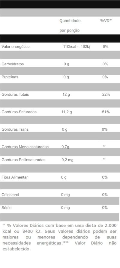 Informações Nutricionais Oleo De Coco Extra Virgem - Copra