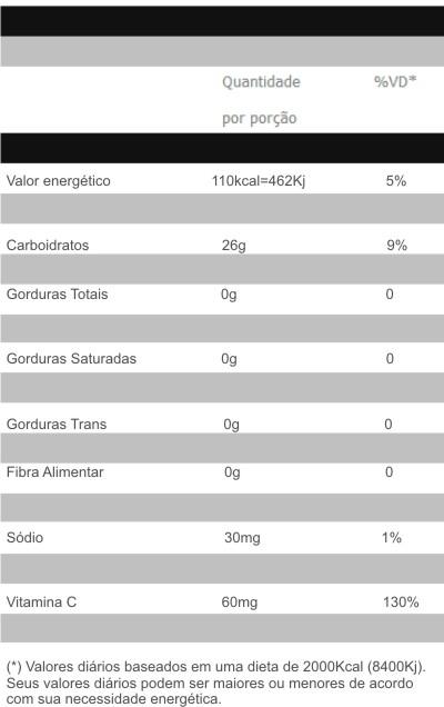 Informações Nutricionais do Suco.